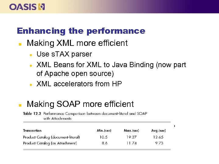 Enhancing the performance n Making XML more efficient l l l n Use s.