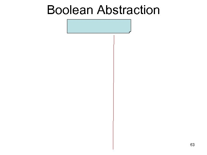 Boolean Abstraction 63