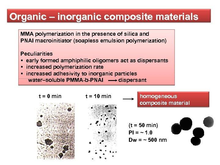Organic – inorganic composite materials MMA polymerization in the presence of silica and PNAI