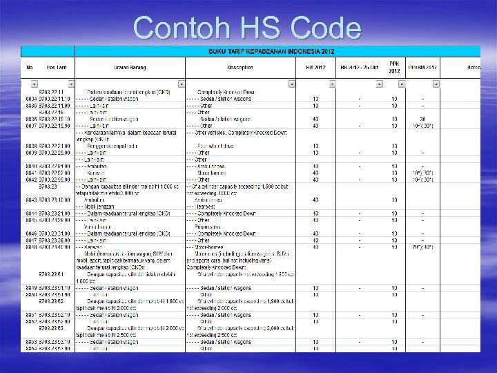 Contoh HS Code