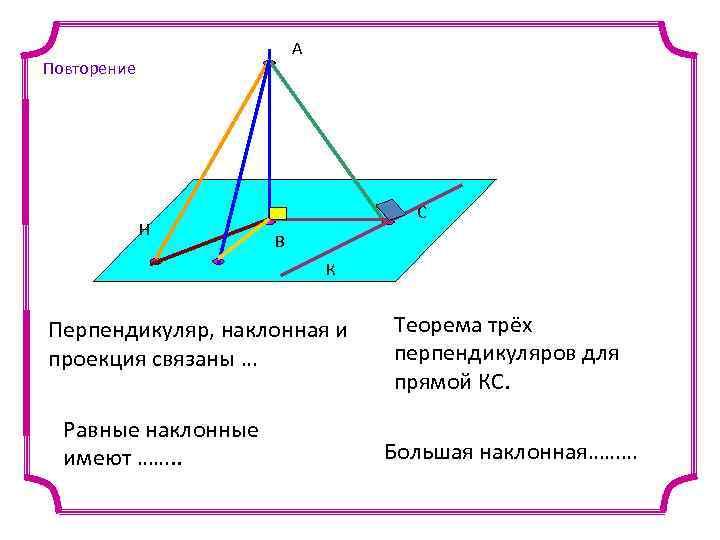 А Повторение Н С В К Перпендикуляр, наклонная и проекция связаны … Равные наклонные
