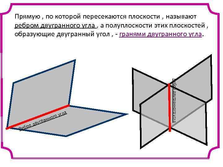 Прямую , по которой пересекаются плоскости , называют ребром двугранного угла , а полуплоскости