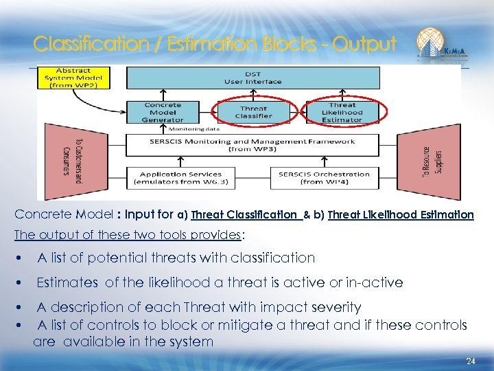 Classification / Estimation Blocks - Output Concrete Model : Input for a) Threat Classification