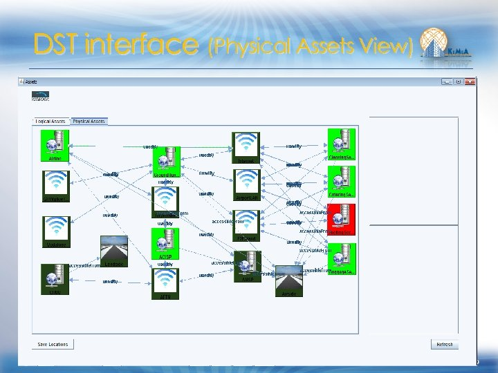 DST interface (Physical Assets View) 39