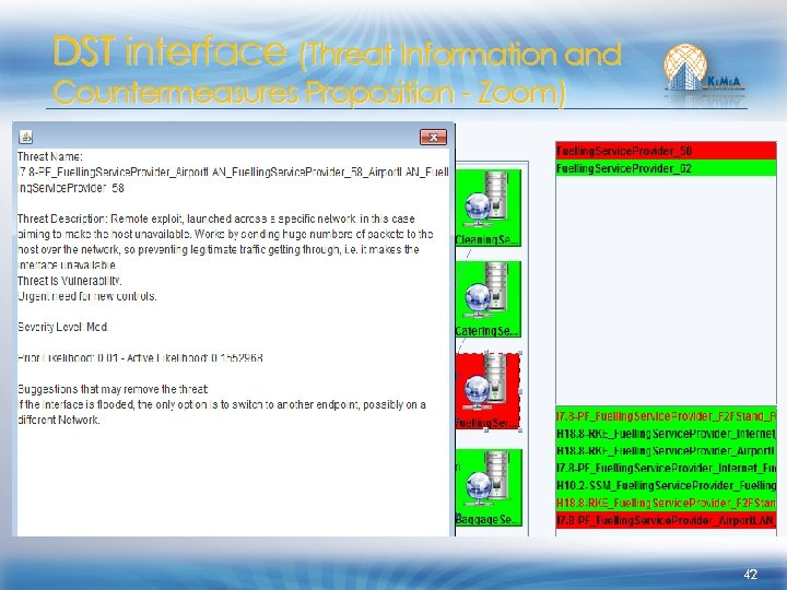 DST interface (Threat Information and Countermeasures Proposition - Zoom) 42