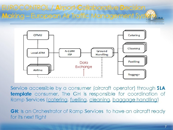 EUROCONTROL / Airport-Collaborative Decision Making – European Air Traffic Management System Data Exchange Service
