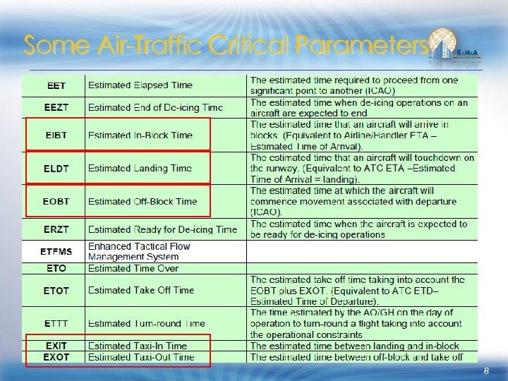 Some Air-Traffic Critical Parameters 8