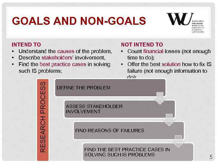 GOALS AND NON-GOALS RESEARCH PROCESS INTEND TO • Understand the causes of the problem,