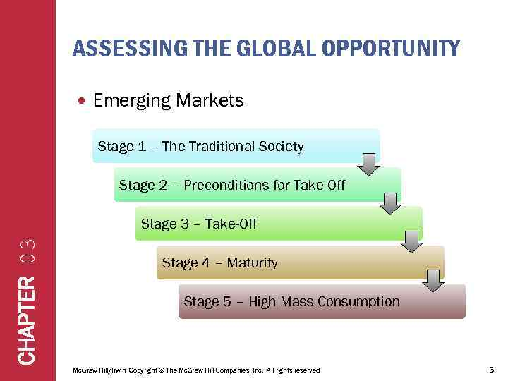 ASSESSING THE GLOBAL OPPORTUNITY Emerging Markets Stage 1 – The Traditional Society Stage 2