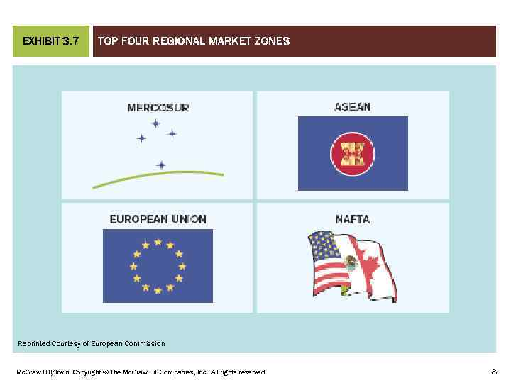 TOP FOUR REGIONAL MARKET ZONES CHAPTER 03 EXHIBIT 3. 7 Reprinted Courtesy of European
