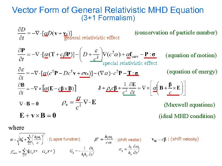 Relativistic Outflow Formation by Magnetic Field around Rapidly