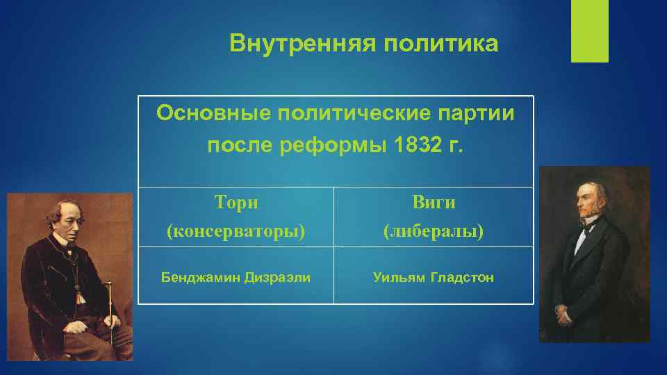 Внутренняя политика Основные политические партии после реформы 1832 г. Тори (консерваторы) Виги (либералы) Бенджамин