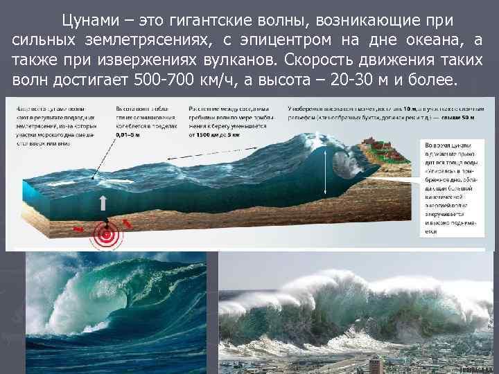 Цунами – это гигантские волны, возникающие при сильных землетрясениях, с эпицентром на дне океана,