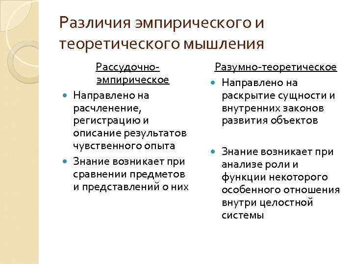 Различия эмпирического и теоретического мышления Рассудочноэмпирическое Направлено на расчленение, регистрацию и описание результатов чувственного