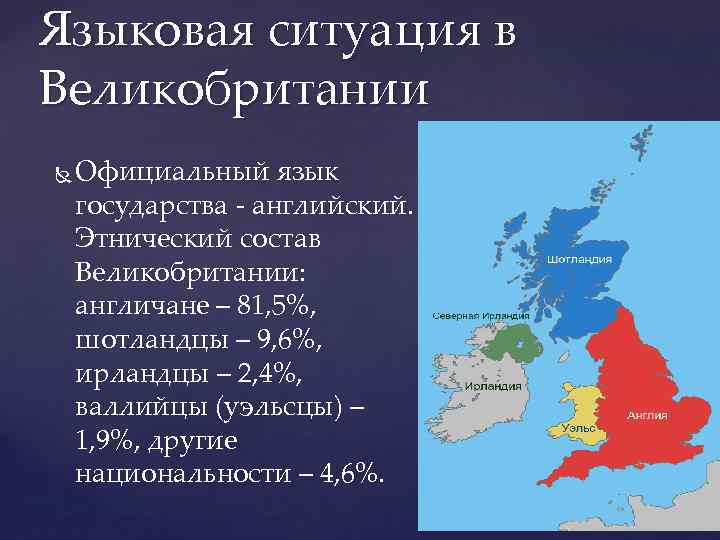 Языковая ситуация в Великобритании Официальный язык государства - английский. Этнический состав Великобритании: англичане –