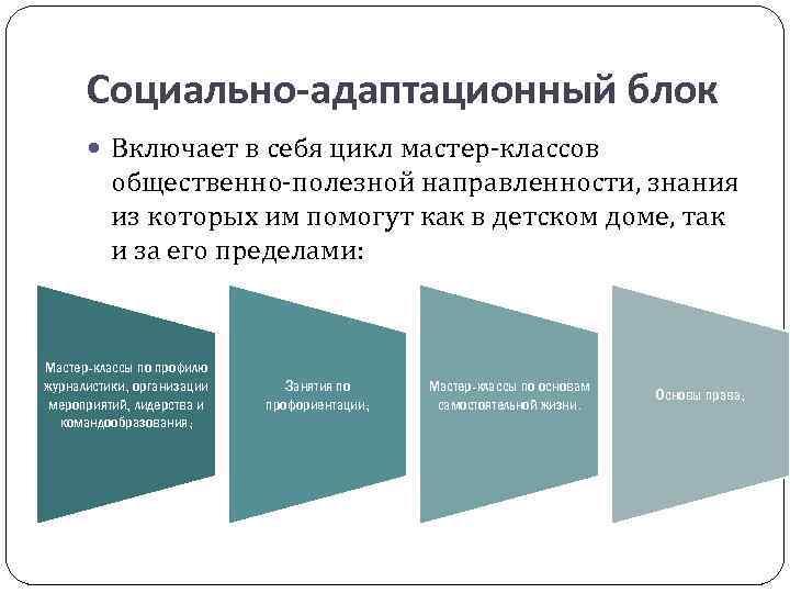 Социально-адаптационный блок Включает в себя цикл мастер-классов общественно-полезной направленности, знания из которых им помогут