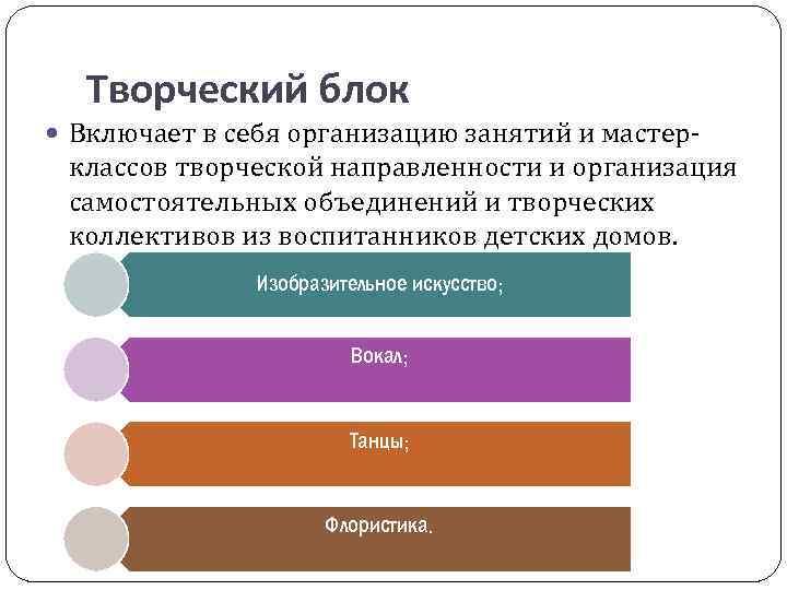Творческий блок Включает в себя организацию занятий и мастер- классов творческой направленности и организация