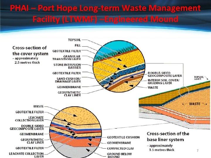 PHAI – Port Hope Long-term Waste Management Facility (LTWMF) –Engineered Mound 7