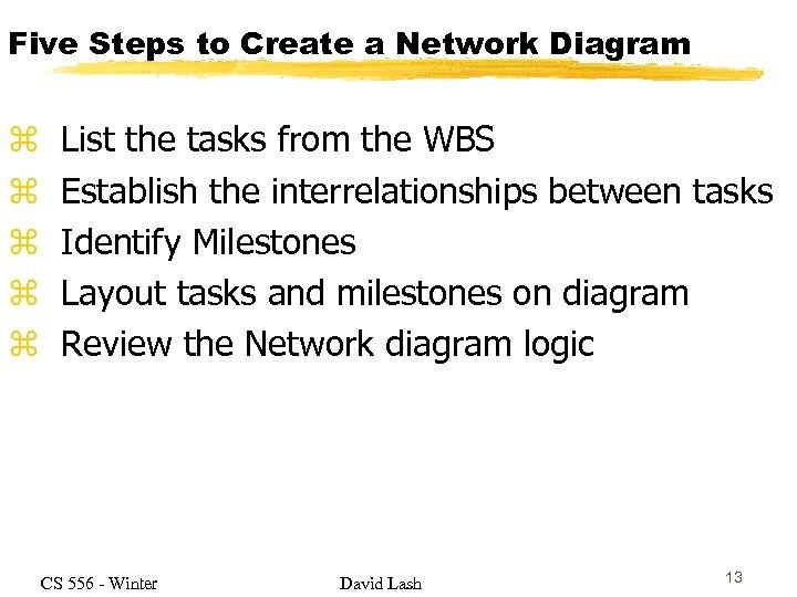 Five Steps to Create a Network Diagram z z z List the tasks from