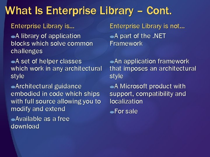 What Is Enterprise Library – Cont. Enterprise Library is… A library of application blocks