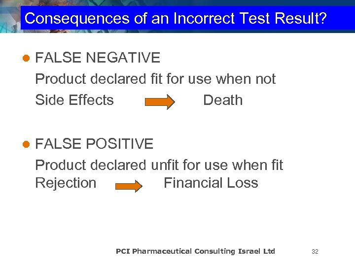 Consequences of an Incorrect Test Result? l FALSE NEGATIVE Product declared fit for use