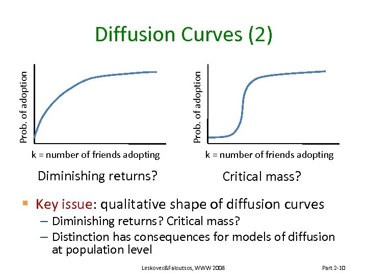 Prob. of adoption Diffusion Curves (2) k = number of friends adopting Diminishing returns?