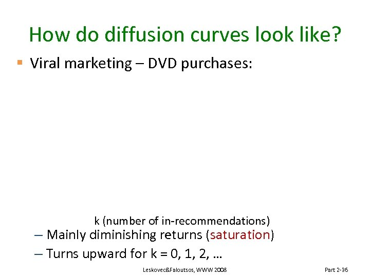How do diffusion curves look like? § Viral marketing – DVD purchases: k (number