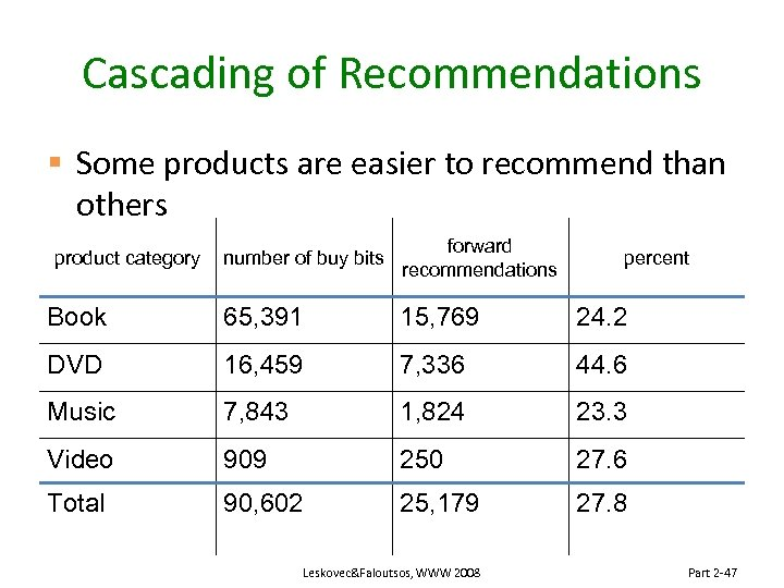 Cascading of Recommendations § Some products are easier to recommend than others number of