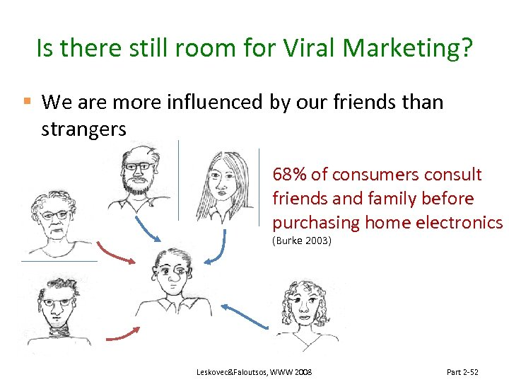Is there still room for Viral Marketing? § We are more influenced by our