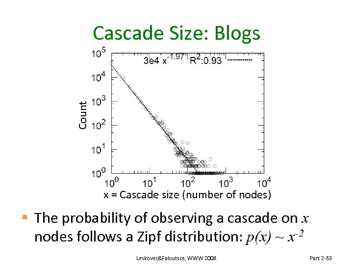 Count Cascade Size: Blogs x = Cascade size (number of nodes) § The probability