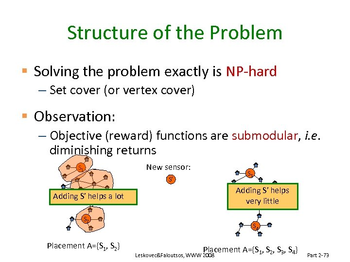 Structure of the Problem § Solving the problem exactly is NP-hard – Set cover