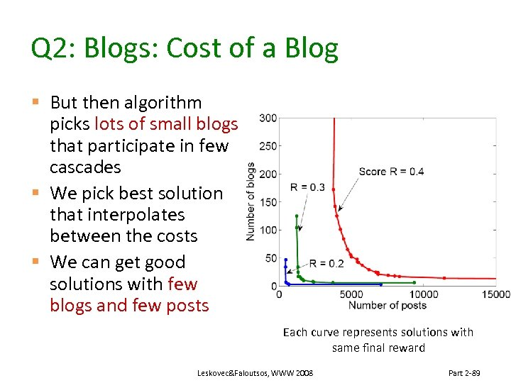 Q 2: Blogs: Cost of a Blog § But then algorithm picks lots of