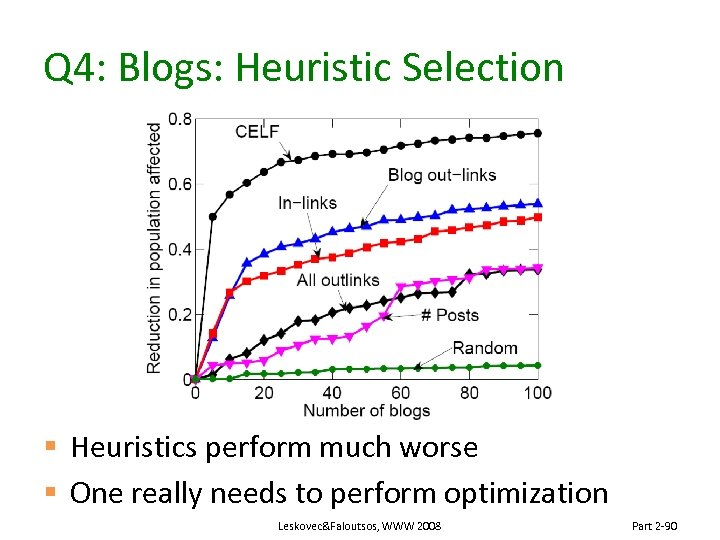 Q 4: Blogs: Heuristic Selection § Heuristics perform much worse § One really needs