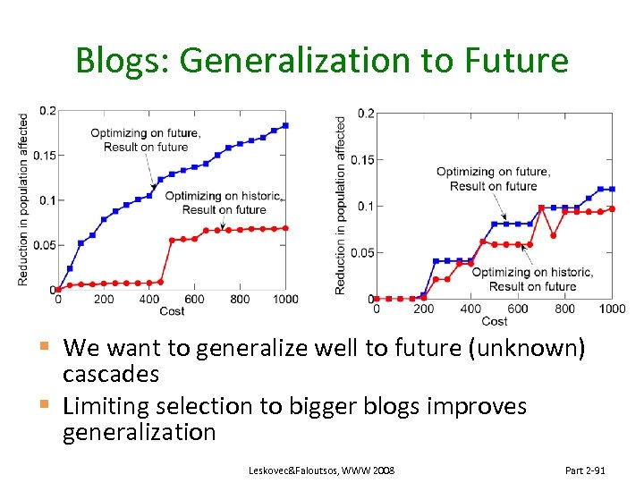 Blogs: Generalization to Future § We want to generalize well to future (unknown) cascades