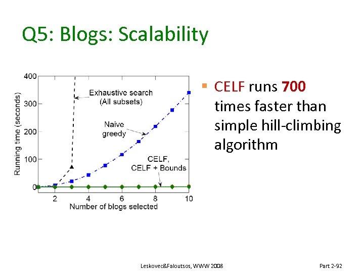 Q 5: Blogs: Scalability § CELF runs 700 times faster than simple hill-climbing algorithm
