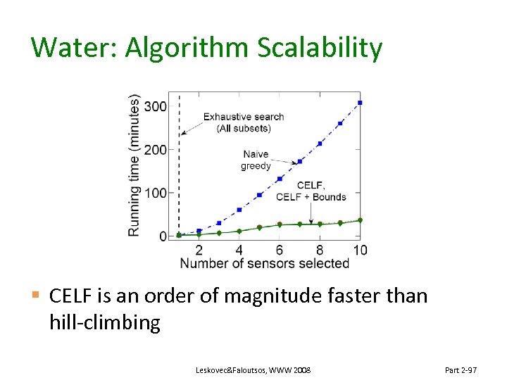 Water: Algorithm Scalability § CELF is an order of magnitude faster than hill-climbing Leskovec&Faloutsos,