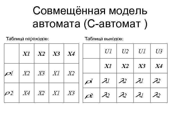 Совмещённая модель автомата (C-автомат ) Таблица переходов: Таблица выходов: 2 X 4 X 3