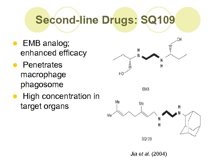 Second-line Drugs: SQ 109 EMB analog; enhanced efficacy l Penetrates macrophage phagosome l High
