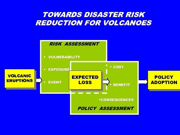 TOWARDS DISASTER RISK REDUCTION FOR VOLCANOES RISK ASSESSMENT • VULNERABILITY • COST • EXPOSURE