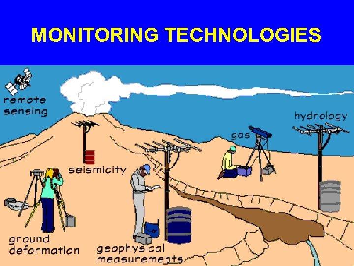 MONITORING TECHNOLOGIES.