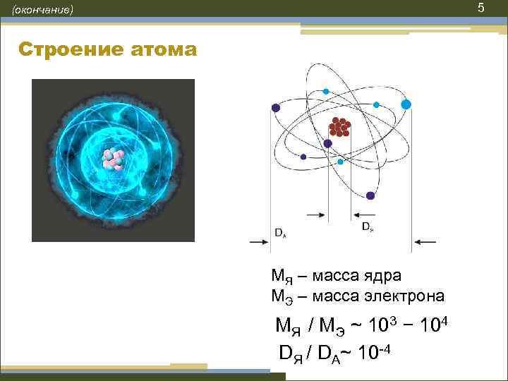 5 (окончание) Строение атома МЯ – масса ядра МЭ – масса электрона МЯ /