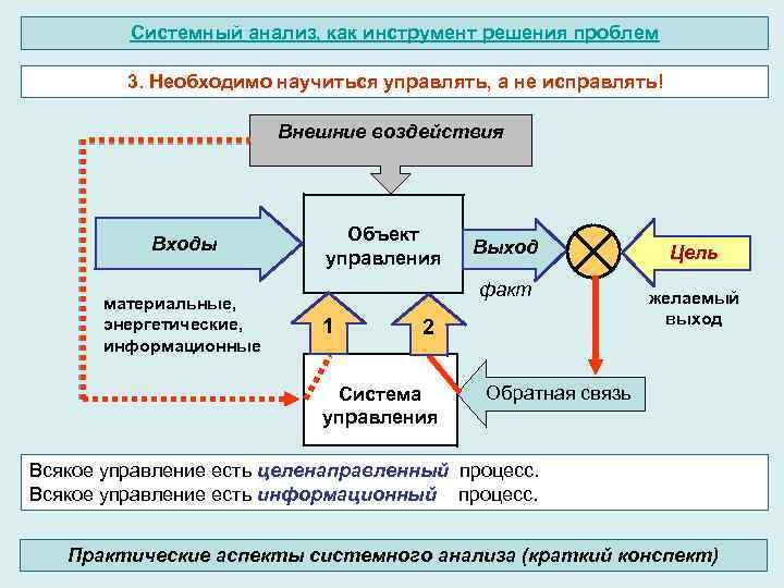 Системный анализ, как инструмент решения проблем 3. Необходимо научиться управлять, а не исправлять! Внешние