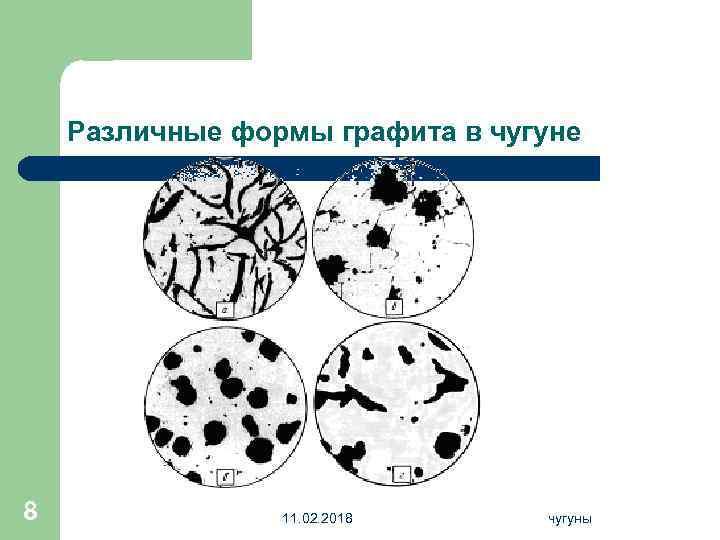 Различные формы графита в чугуне 8 11. 02. 2018 чугуны