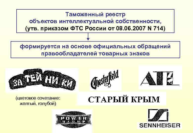 Таможенный реестр объектов интеллектуальной собственности, (утв. приказом ФТС России от 08. 06. 2007 N