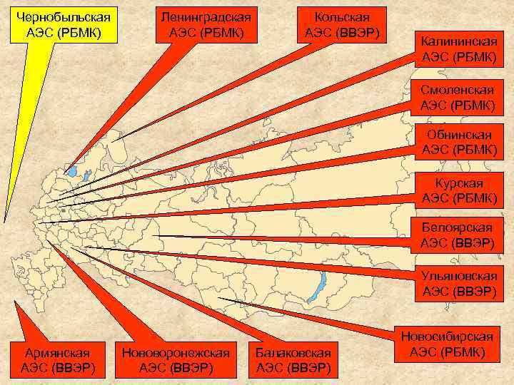 Чернобыльская АЭС (РБМК) Ленинградская АЭС (РБМК) Кольская АЭС (ВВЭР) Калининская АЭС (РБМК) Смоленская АЭС