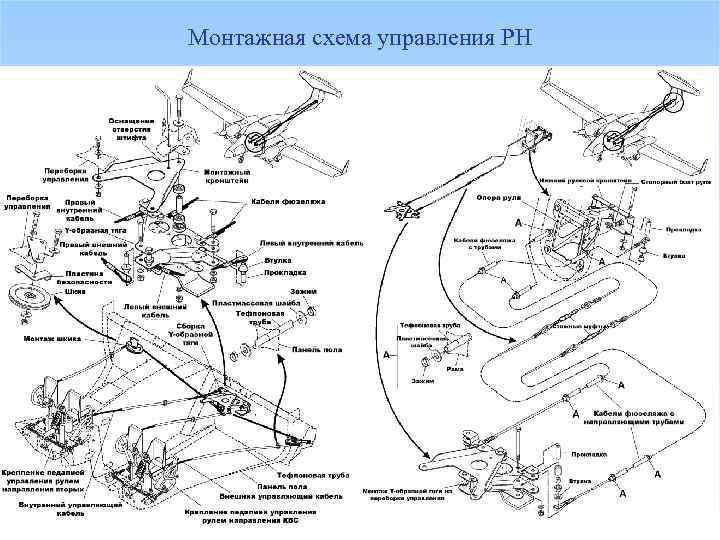 Монтажная схема управления РН