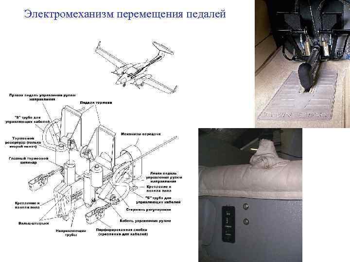 Электромеханизм перемещения педалей