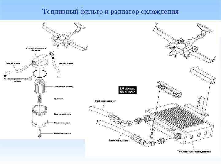Топливный фильтр и радиатор охлаждения