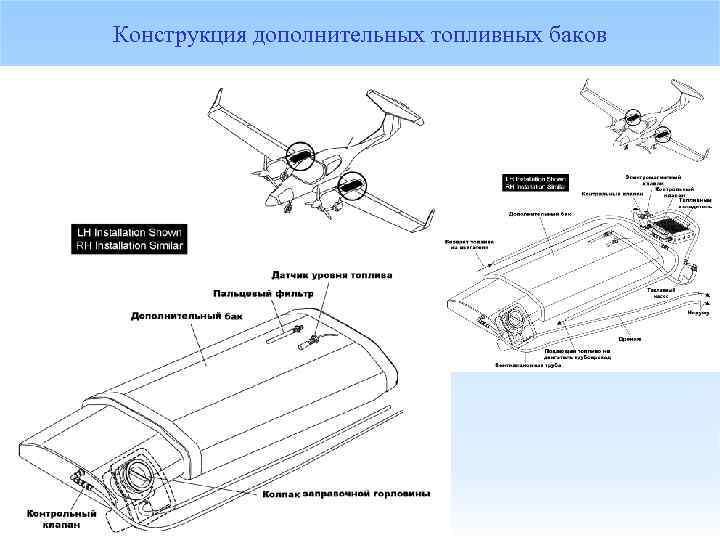 Конструкция дополнительных топливных баков