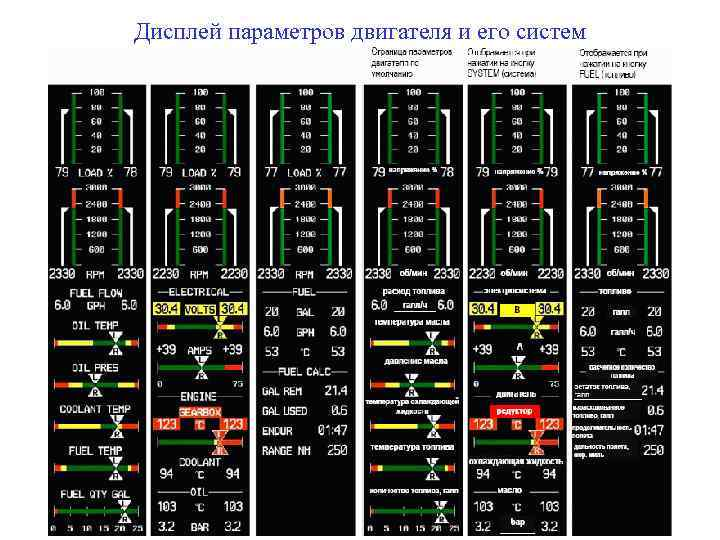 Дисплей параметров двигателя и его систем